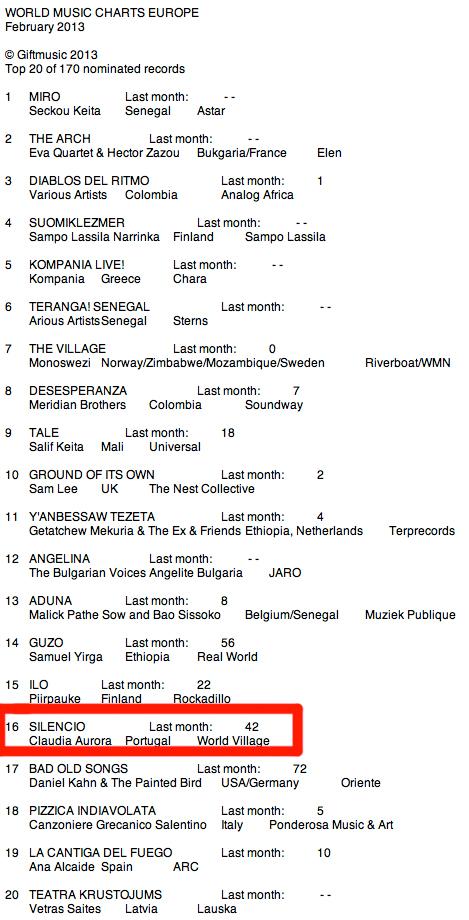 130201-World-Music-Charts